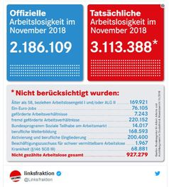 Bild: Screenshot twitter