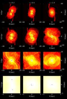 Momentaufnahmen der Simulation von 120 Millionen Teilchen zweier zusammenwachsender Zwerggalaxien, die jeweils ein Schwarzes Loch enthalten und zwischen 6 und 7,5 Milliarden Jahre alt sind. Quelle: UZH (idw)