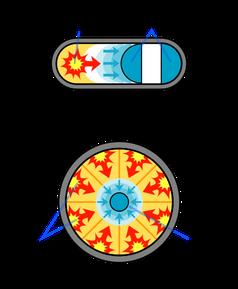 Zünder von massenmörderischen Kernwaffen: Die zwei Methoden der Zusammenfügung unterkritischer Massen: Gun-Design und Implosion