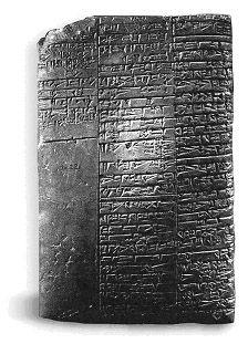 Diese sumerische Steintafel enthält die älteste bekannte Rezeptsammlung der Medizin (2100 v. Chr.)