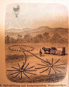 Wasserstoffnutzung in 1895 zur Füllung eines Ballons (Symbolbild)