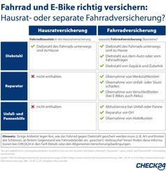 Bild: CHECK24 GmbH Fotograf: CHECK24 GmbH
