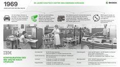 """Bild: """"obs/Skoda Auto Deutschland GmbH"""""""