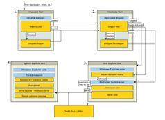 Bild: Der komplexe Auslieferungsmechanismus von Terdot im Überblick