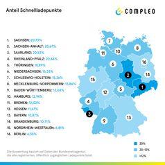 """Anteil Schnellladepunkte /  Bild: """"obs/Compleo Charging Solutions"""""""