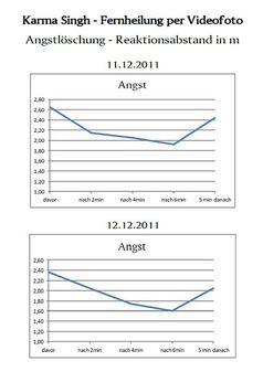 Abbildung 1 Grafik: Harm Koch