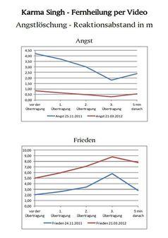 Abbildung 2 Grafik: Harm Koch
