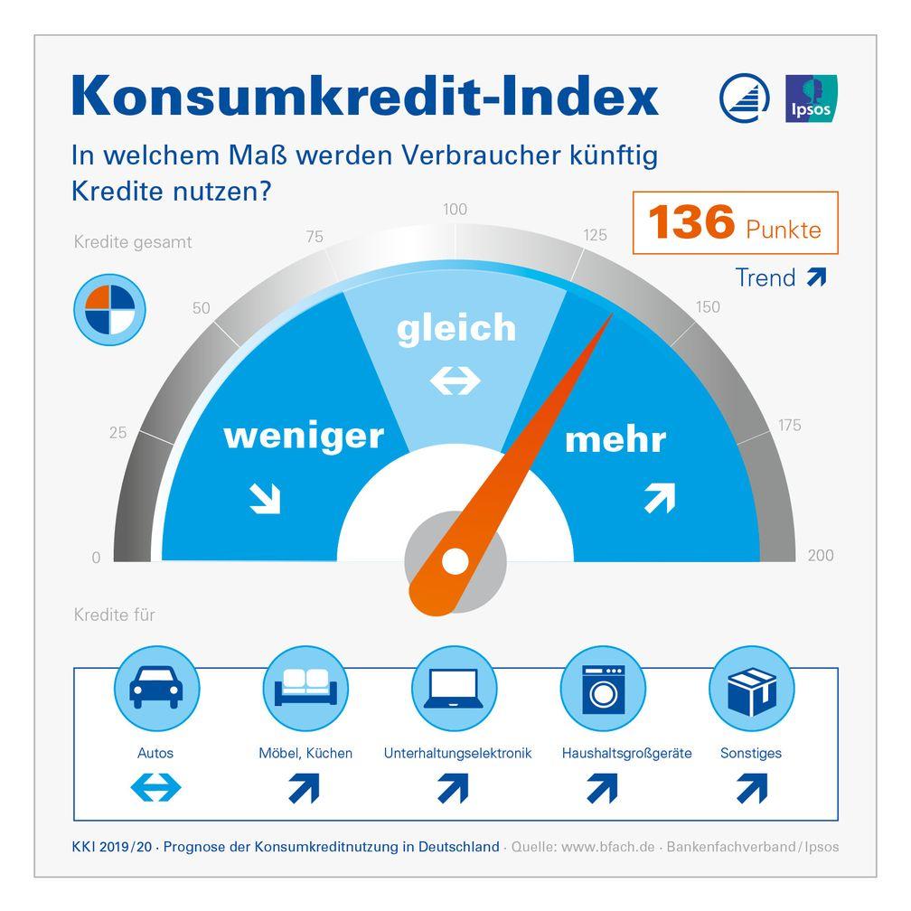 """Bild: """"obs/Bankenfachverband e.V."""""""
