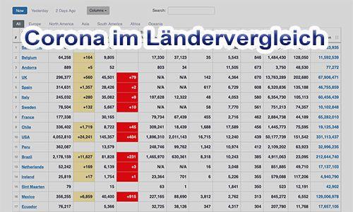 Schweden Corona Aktuell Zahlen