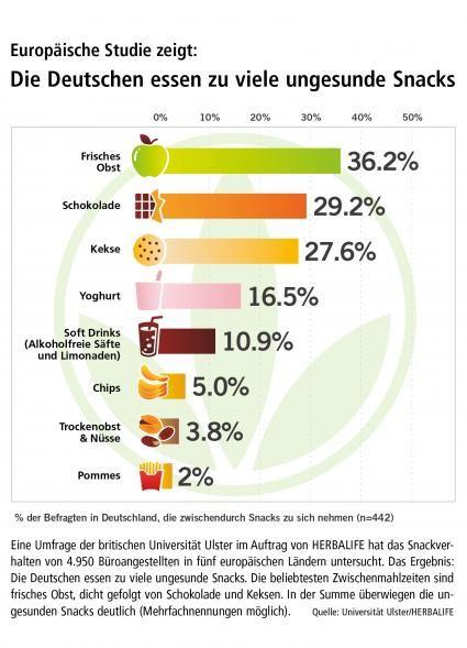 Max Fast Food Deutschland