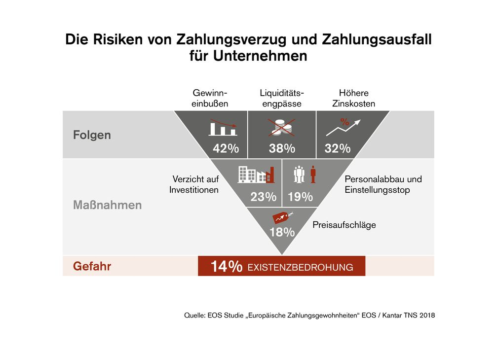 "Bild: ""obs/EOS Holding GmbH"""