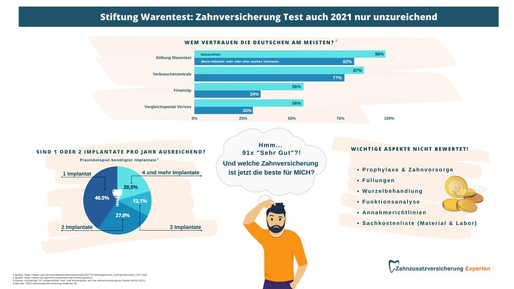 Nähmaschinen Test Stiftung Warentest 2021