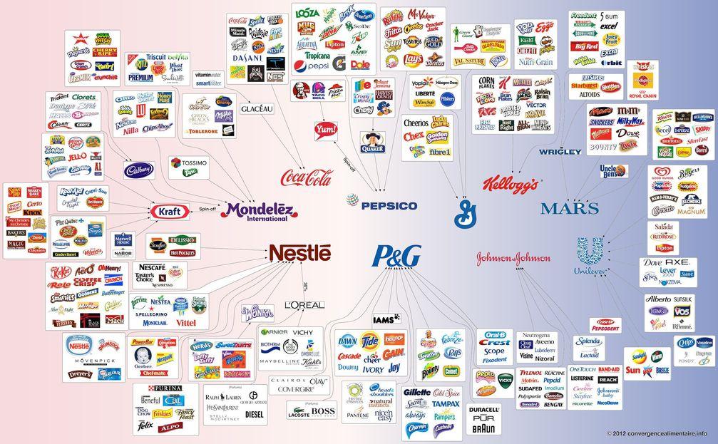Dei größten Konzerne der Welt: Bei Steuererleicherungen sind Sie die Gewinner Nr. 1 (Symbolbild)