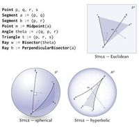 Darstellungsarten mathematischer Formeln dank