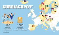 """Eindrucksvolle Gewinnerbilanz: Ein deutscher Spielteilnehmer ist der 100. Eurojackpot Millionär seit Start der Lotterie im März 2012. Bild: """"obs/Eurojackpot/(c) WestLotto"""""""