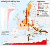 Neue Asylanträge in den Staaten der EU und der EFTA vom 1.Januar bis 30. Juni 2015 nach Daten von Eurostat.[16]