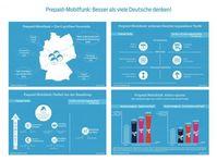 """Grafik: """"obs/blau Mobilfunk GmbH"""""""
