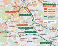 Schematische Darstellung mit einem Vergleich der Projekte Stuttgart 21 und Kopfbahnhof 21. Bild: Verkehrsclub Deutschland http://www.vcd-bw.de