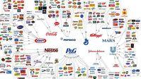 DIESE 10 Konzerne produzieren ALLES was Du kaufst (Symbolbild)