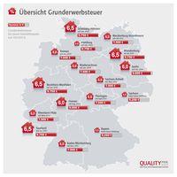 """Bild: """"obs/Qualitypool GmbH"""""""
