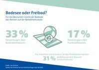 """Bild: """"obs/Das Örtliche Service- und Marketing GmbH/Das Örtliche Service GmbH"""""""