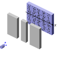 Doppelspaltexperiment mit Teilchen