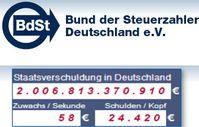 Bund der Steuerzahler Deutschland, Stand 15.06.2017
