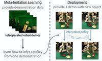 Roboter: Dieser kann beliebige Handlungen einfach nachahmen.