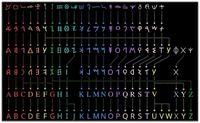 Griechisches Alphabet der Grausamkeiten: Grenzenloser Variantenreichtum