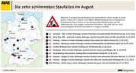 Die zehn stauanfälligsten Autobahnbaustellen im August. Bild: ADAC