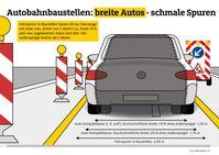 """70 % der neu zugelassenen Autos sind breiter als 2,0 Meter: Eine Mindestbreite der Baustellenspuren von 2,1 Meter ist zeitgemäß und notwendig /Bild: """"obs/ADAC/ADAC e.V."""""""
