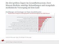 Prozentuale Verteilung der Nennungen auf alle Items (2044 Befragte, max. 3 Nennungen möglich). Quelle: Grafik: DHBW Mosbach (idw)