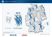"""Bild: """"obs/Deutscher Golf Verband (DGV)/DGV"""""""