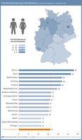 """Bild: """"obs/BÜRGEL Wirtschaftsinformationen GmbH & Co. KG/Bürgel Wirtschaftsinformationen"""""""