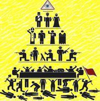Der veraltete Staatsaufbau der Trennung der Gesellschaft als Hauptgrund hat(Symbolbild)
