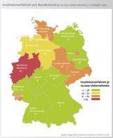"""Nordrhein-Westfalen ist im absoluten und relativen Ländervergleich (5.697 Firmenpleiten absolut bzw. 87 Fälle je 10.000 Unternehmen) am stärksten von Unternehmenspleiten betroffen. Weit über dem Bundesdurchschnitt von 47 Fällen je 10.000 Firmen rangieren vor allem auch Sachsen-Anhalt (58 je 10.000 Firmen) und Schleswig-Holstein (54). Am wenigsten Firmeninsolvenzen gab es in Baden-Württemberg mit 27 Pleiten je 10.000 Unternehmen, gefolgt von  Bayern (31), Hessen und Mecklenburg-Vorpommern (je 35). Quelle: """"obs/BÜRGEL Wirtschaftsinformationen GmbH & Co. KG"""""""