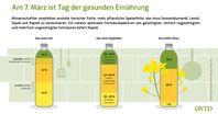 """Bild: """"obs/OVID, Verband der ölsaatenverarbeitenden Industrie in Deutschland e.V./OVID Verband"""""""