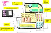 Industrielle Anlage zur Umkehrosmose (Meerwasserentsalzungsanlage)