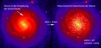Geburtsorte 600 sonnennaher Sterne. Quelle: Credit: I. Minchev (AIP) (idw)