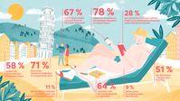 """Bild: """"obs/Airbnb Deutschland, Österreich, Schweiz (DACH)"""""""