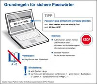 Fünf Grundregeln für sichere Passwörter empfiehlt das Potsdamer Hasso-Plattner-Institut (HPI) zu beachten. Grafik: HPI.