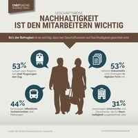 """Bild: """"obs/Deutscher Reiseverband (DRV)"""""""
