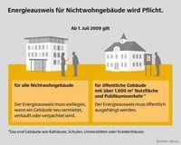 (c) Deutsche Energie-Agentur GmbH (dena)
