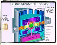 Schematischer Aufbau eines Dual Fluid Reaktors (DFR)