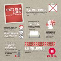 """Bild: """"obs/RTL II"""""""