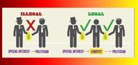 Die Anti-Lobbygesetze sind so gut geschrieben, sie könnten glatt von Lobbyisten stammen... (Symbolbild)
