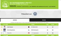 """Bild: Screenshot """"fussball.de"""""""