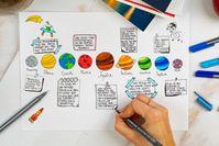 """Mit studygram zum Lernerfolg: Durch viele Farben, Zeichnungen und Doodles sowie unterschiedliche Schreibstile erstrahlen Lerninhalte in neuem Glanz. Bild: """"obs/Staedtler/STAEDLTER"""""""