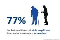 Bild: Deutsche Leibrenten Grundbesitz AG