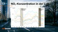 "Bild: ""obs/ZDF/ZDF/ [F] iStock/Golero/ [M] ZDF"""